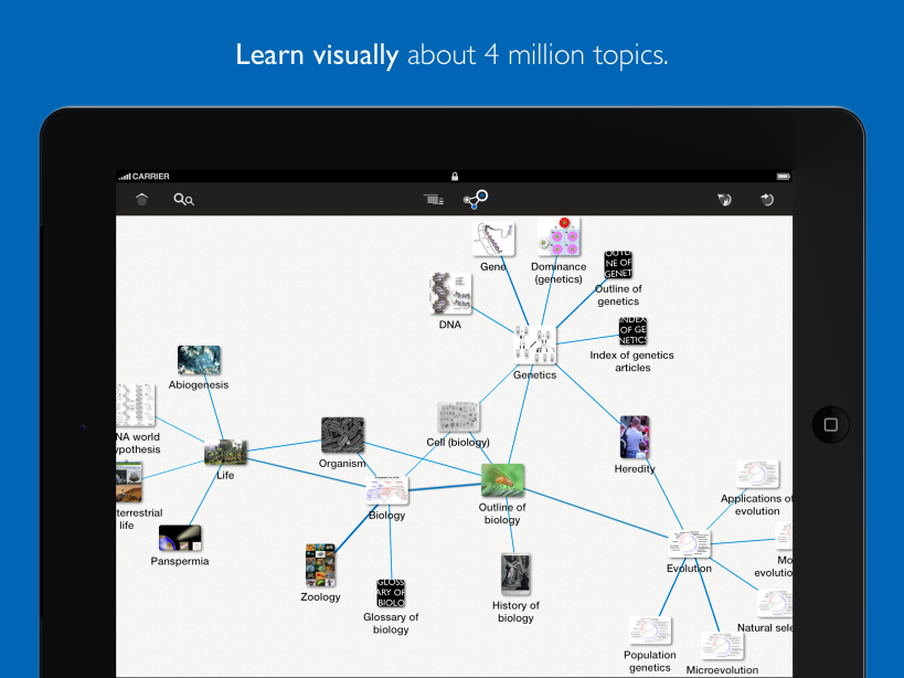 Learndiscovery Mindmap Of Wikipedia Mobile App The Best Mobile