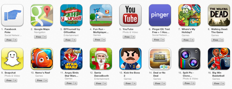 App Store Optimization: What You Need to Know