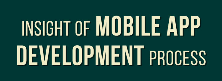 Infographic - Insight of Mobile App Development Process